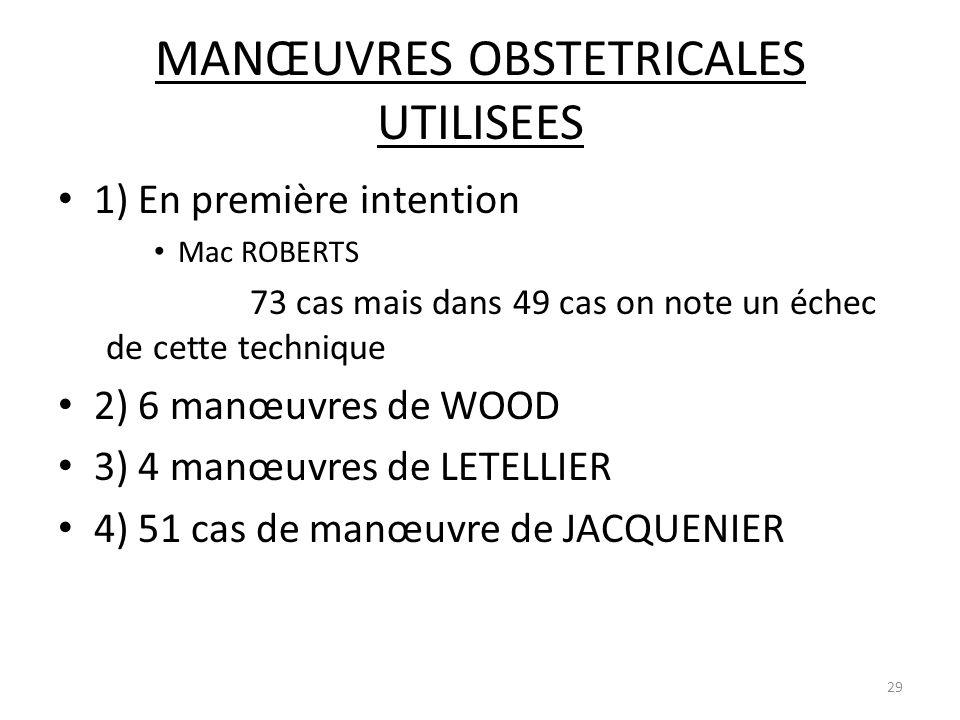MANŒUVRES OBSTETRICALES UTILISEES 1) En première intention Mac ROBERTS 73 cas mais dans 49 cas on note un échec de cette technique 2) 6 manœuvres de W