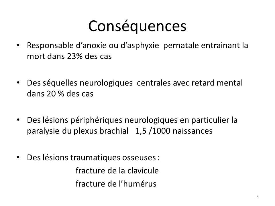 Conséquences Responsable d'anoxie ou d'asphyxie pernatale entrainant la mort dans 23% des cas Des séquelles neurologiques centrales avec retard mental