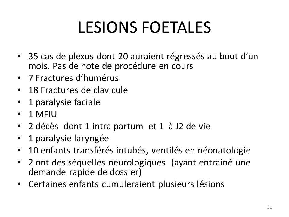 LESIONS FOETALES 35 cas de plexus dont 20 auraient régressés au bout d'un mois. Pas de note de procédure en cours 7 Fractures d'humérus 18 Fractures d