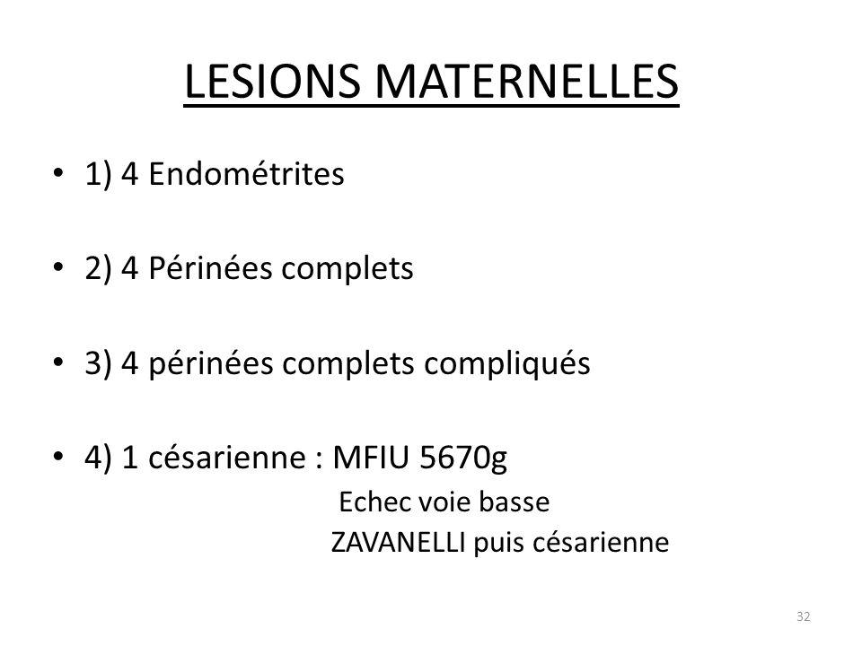 LESIONS MATERNELLES 1) 4 Endométrites 2) 4 Périnées complets 3) 4 périnées complets compliqués 4) 1 césarienne : MFIU 5670g Echec voie basse ZAVANELLI