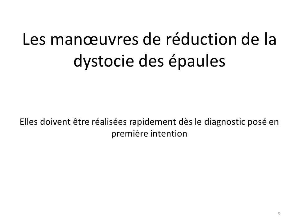 Les manœuvres de réduction de la dystocie des épaules Elles doivent être réalisées rapidement dès le diagnostic posé en première intention 9