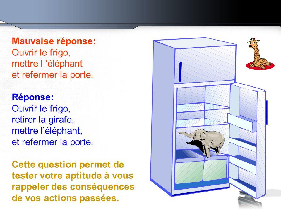 Mauvaise réponse: Ouvrir le frigo, mettre l 'éléphant et refermer la porte. Réponse: Ouvrir le frigo, retirer la girafe, mettre l'éléphant, et referme
