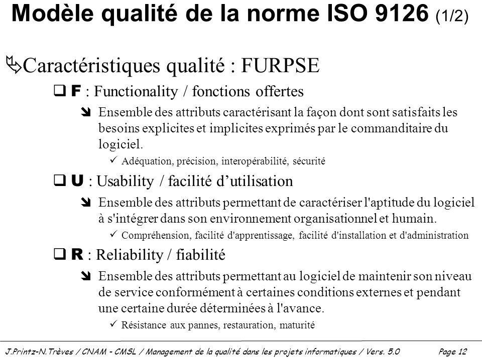 J.Printz-N.Trèves / CNAM - CMSL / Management de la qualité dans les projets informatiques / Vers. 5.0 Page 12 Modèle qualité de la norme ISO 9126 (1/2
