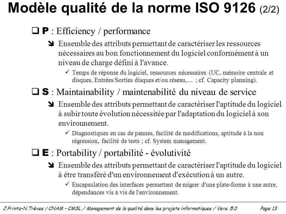 J.Printz-N.Trèves / CNAM - CMSL / Management de la qualité dans les projets informatiques / Vers. 5.0 Page 13 Modèle qualité de la norme ISO 9126 (2/2