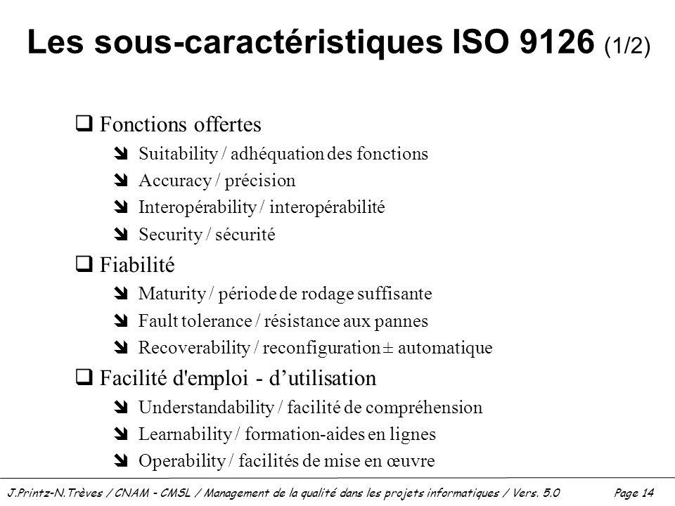J.Printz-N.Trèves / CNAM - CMSL / Management de la qualité dans les projets informatiques / Vers. 5.0 Page 14 Les sous-caractéristiques ISO 9126 (1/2)