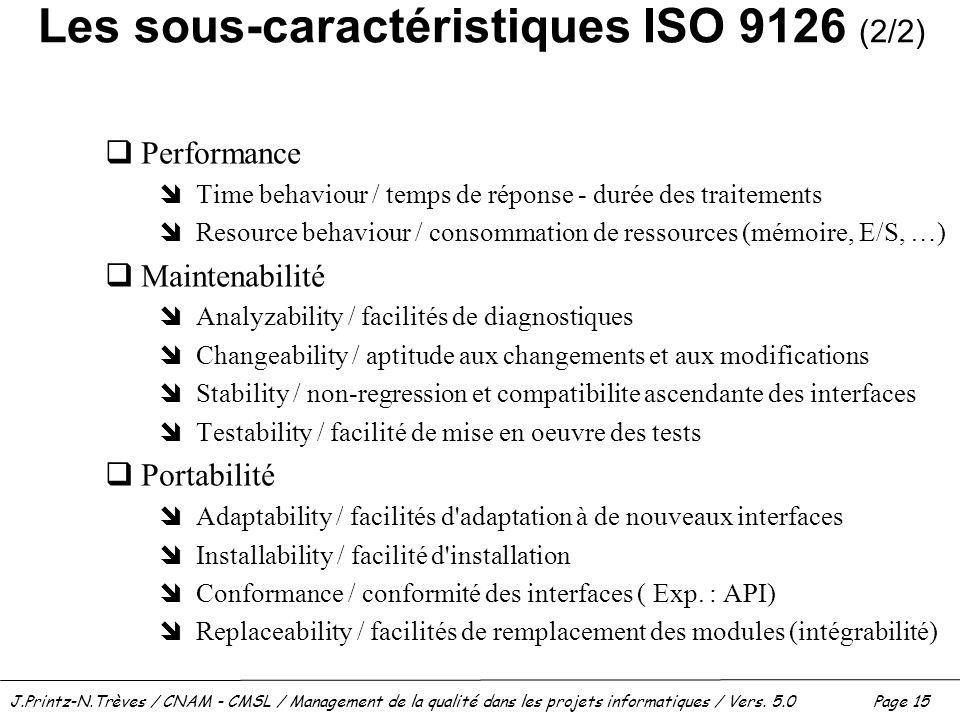 J.Printz-N.Trèves / CNAM - CMSL / Management de la qualité dans les projets informatiques / Vers. 5.0 Page 15 Les sous-caractéristiques ISO 9126 (2/2)