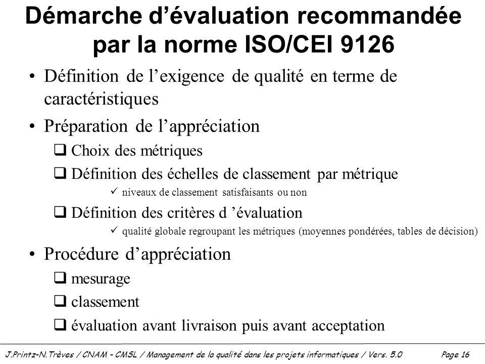 J.Printz-N.Trèves / CNAM - CMSL / Management de la qualité dans les projets informatiques / Vers. 5.0 Page 16 Démarche d'évaluation recommandée par la