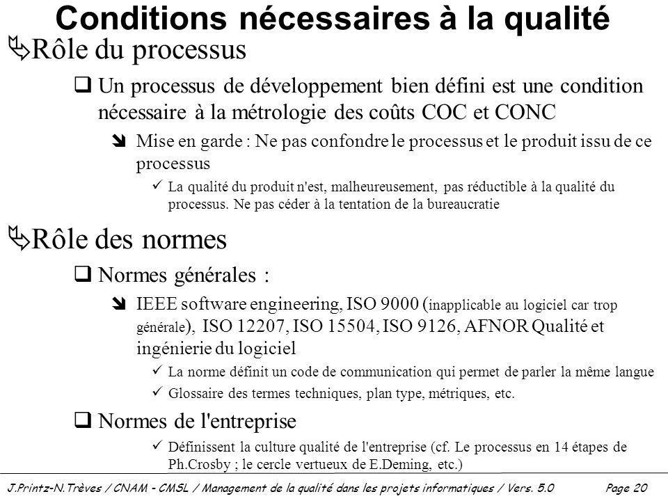 J.Printz-N.Trèves / CNAM - CMSL / Management de la qualité dans les projets informatiques / Vers. 5.0 Page 20 Conditions nécessaires à la qualité  Rô