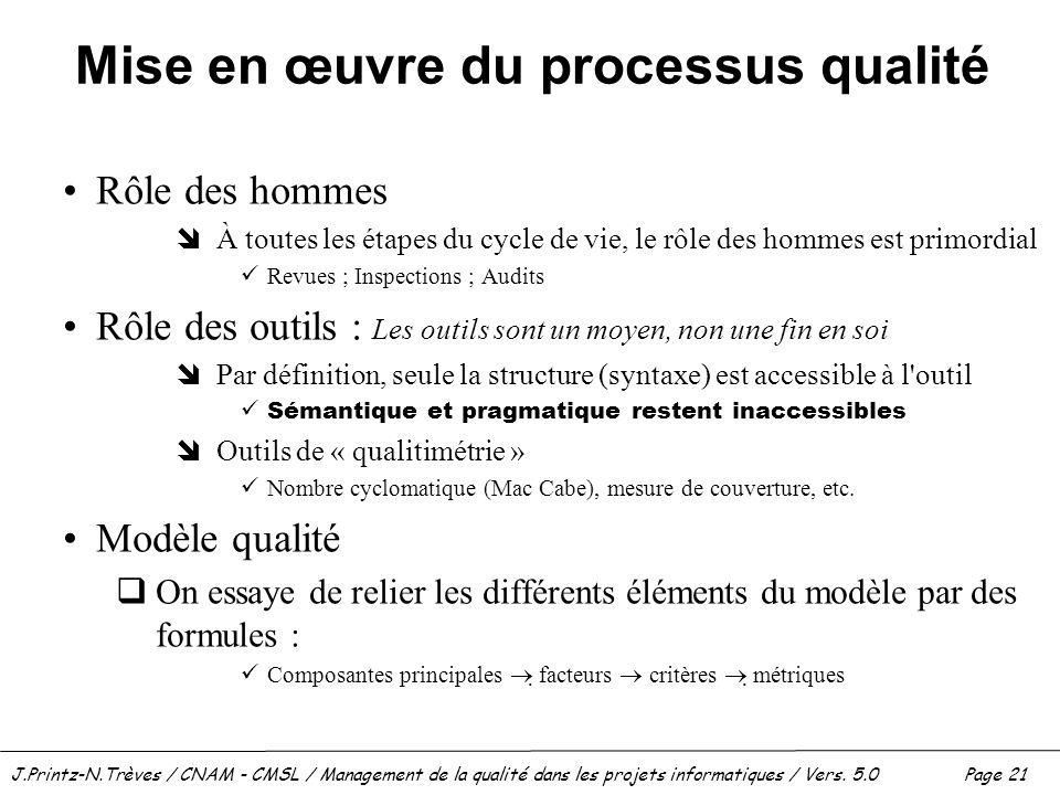 J.Printz-N.Trèves / CNAM - CMSL / Management de la qualité dans les projets informatiques / Vers. 5.0 Page 21 Mise en œuvre du processus qualité Rôle