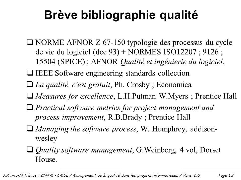 J.Printz-N.Trèves / CNAM - CMSL / Management de la qualité dans les projets informatiques / Vers. 5.0 Page 23 Brève bibliographie qualité  NORME AFNO