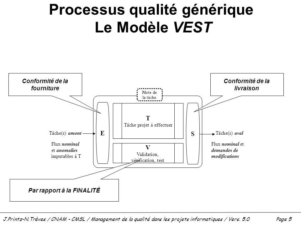 J.Printz-N.Trèves / CNAM - CMSL / Management de la qualité dans les projets informatiques / Vers. 5.0 Page 5 Processus qualité générique Le Modèle VES