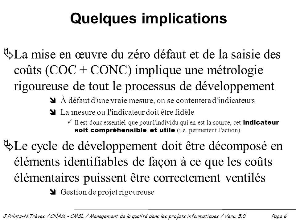 J.Printz-N.Trèves / CNAM - CMSL / Management de la qualité dans les projets informatiques / Vers. 5.0 Page 6 Quelques implications  La mise en œuvre