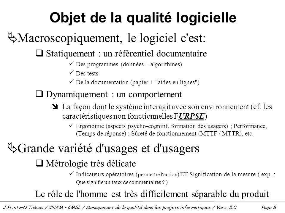 J.Printz-N.Trèves / CNAM - CMSL / Management de la qualité dans les projets informatiques / Vers. 5.0 Page 8 Objet de la qualité logicielle  Macrosco