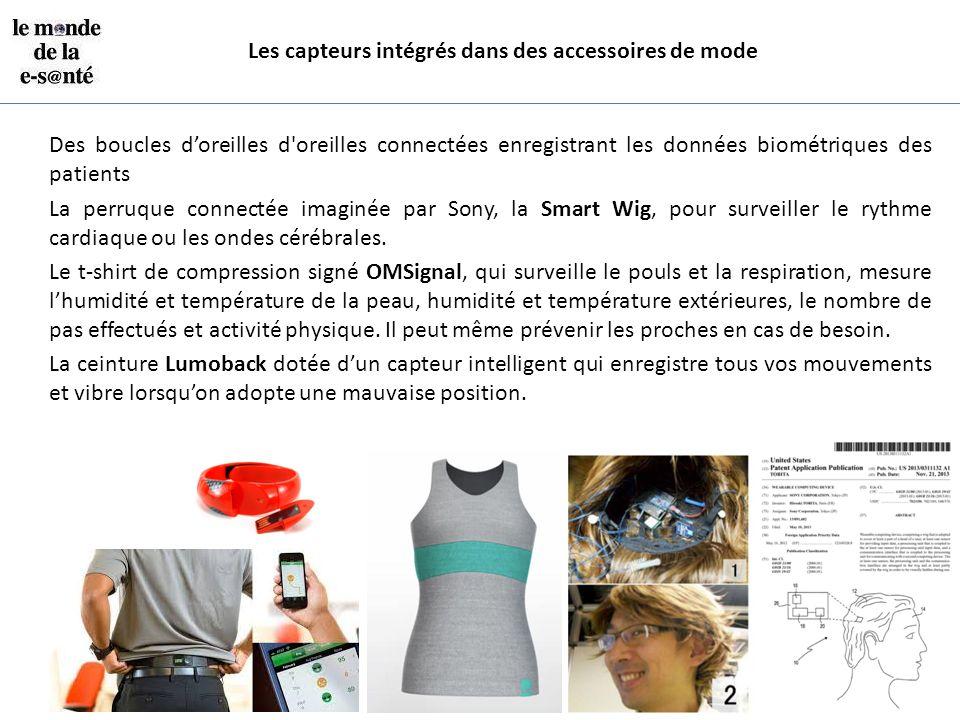 Les capteurs intégrés dans des accessoires de mode Des boucles d'oreilles d'oreilles connectées enregistrant les données biométriques des patients La
