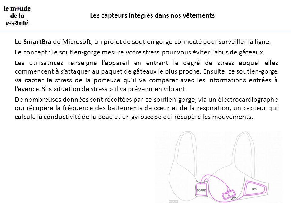 Les capteurs intégrés dans nos vêtements Le SmartBra de Microsoft, un projet de soutien gorge connecté pour surveiller la ligne. Le concept : le souti