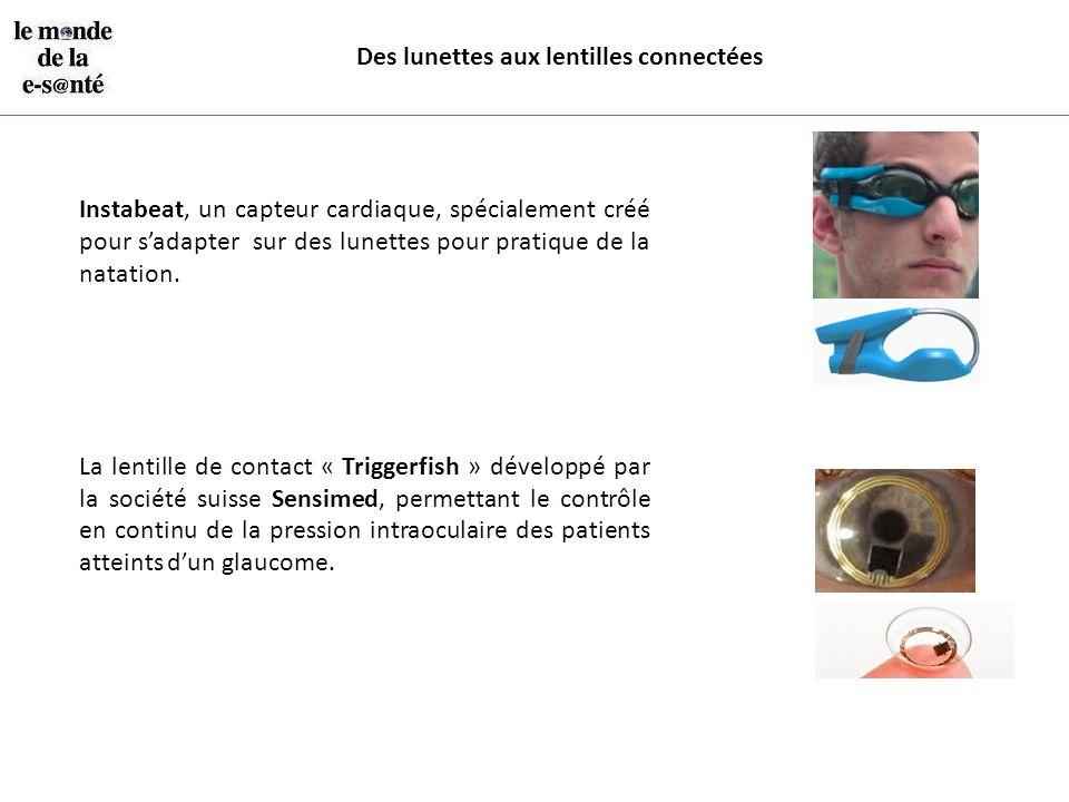 Des lunettes aux lentilles connectées Instabeat, un capteur cardiaque, spécialement créé pour s'adapter sur des lunettes pour pratique de la natation.