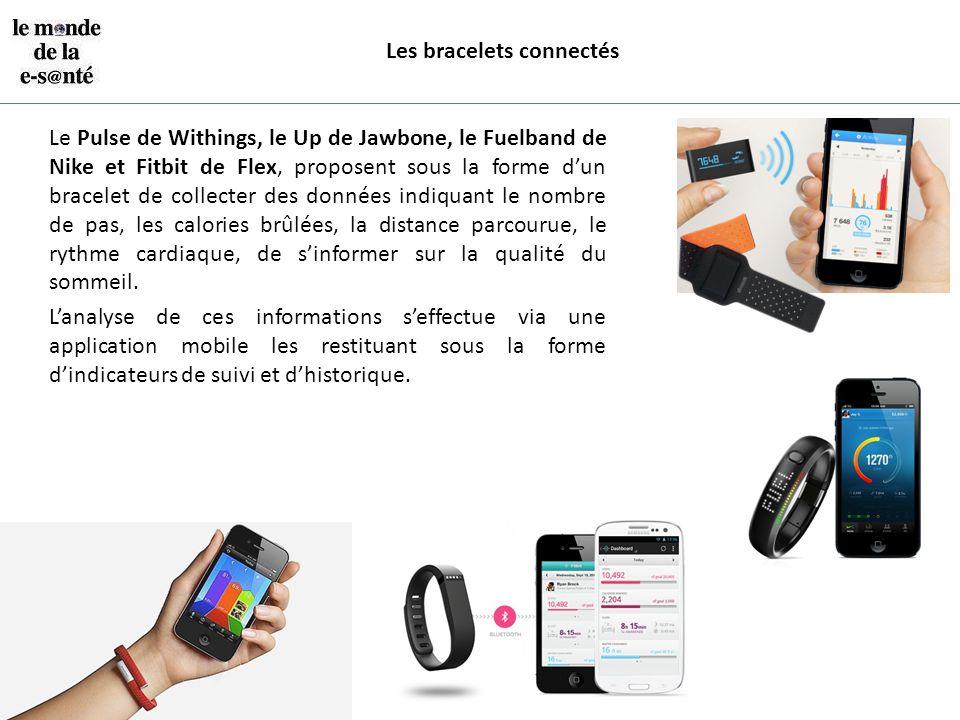 Les bracelets connectés Le Pulse de Withings, le Up de Jawbone, le Fuelband de Nike et Fitbit de Flex, proposent sous la forme d'un bracelet de collec
