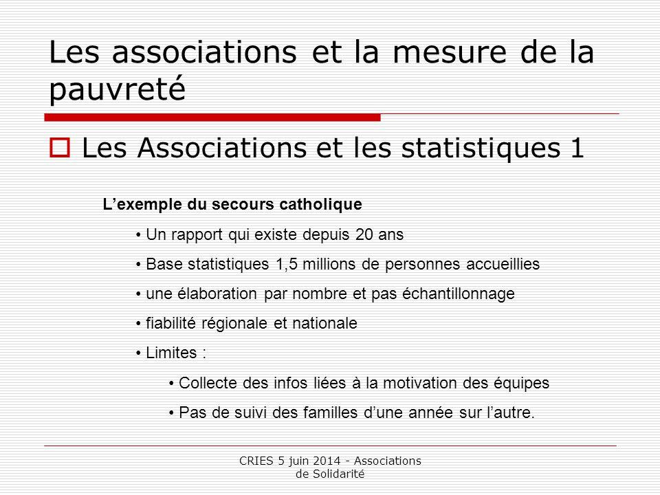 CRIES 5 juin 2014 - Associations de Solidarité Les associations et la mesure de la pauvreté  Les Associations et les statistiques 1 L'exemple du seco