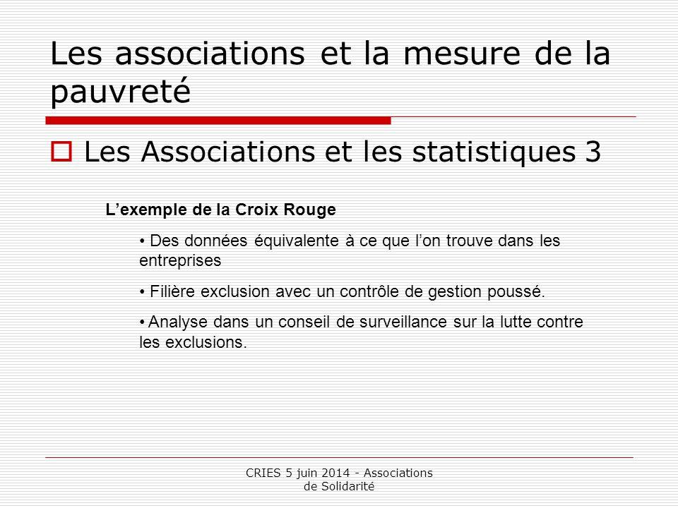 CRIES 5 juin 2014 - Associations de Solidarité Les associations et la mesure de la pauvreté  Les Associations et les statistiques 3 L'exemple de la C