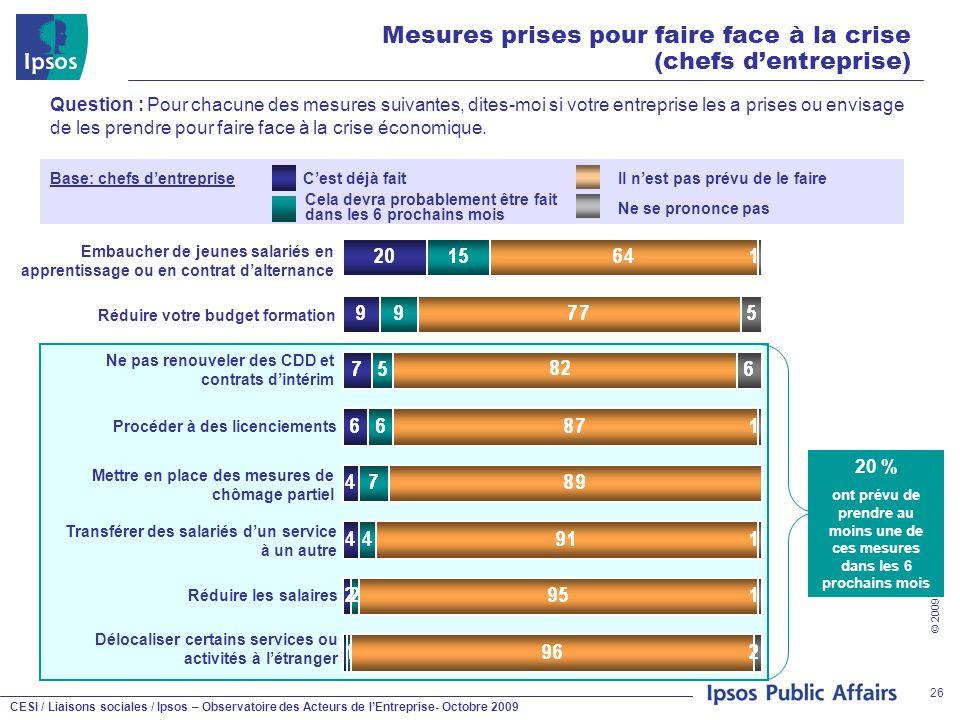 CESI / Liaisons sociales / Ipsos – Observatoire des Acteurs de l'Entreprise- Octobre 2009 © 2009 Ipsos 26 Mesures prises pour faire face à la crise (c