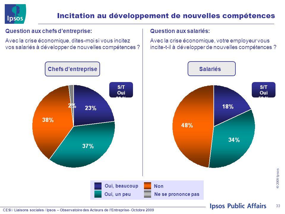 CESI / Liaisons sociales / Ipsos – Observatoire des Acteurs de l'Entreprise- Octobre 2009 © 2009 Ipsos 33 Incitation au développement de nouvelles com