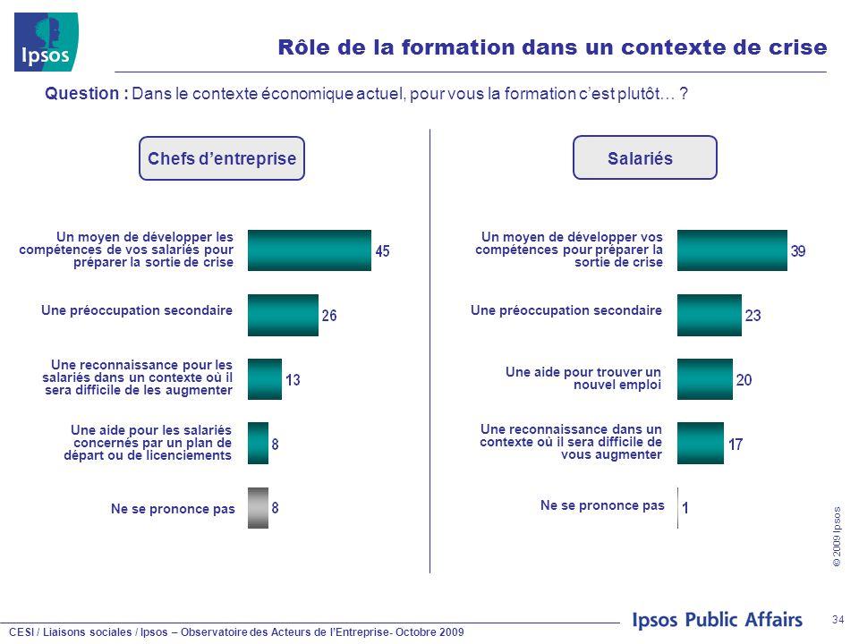CESI / Liaisons sociales / Ipsos – Observatoire des Acteurs de l'Entreprise- Octobre 2009 © 2009 Ipsos 34 Rôle de la formation dans un contexte de cri