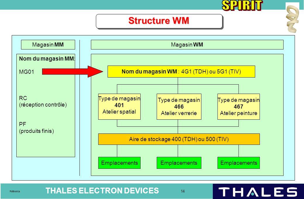 THALES ELECTRON DEVICES 14 Référence Structure WM Nom du magasin MM: MG01 RC (réception contrôle) PF (produits finis) Nom du magasin WM : 4G1 (TDH) ou