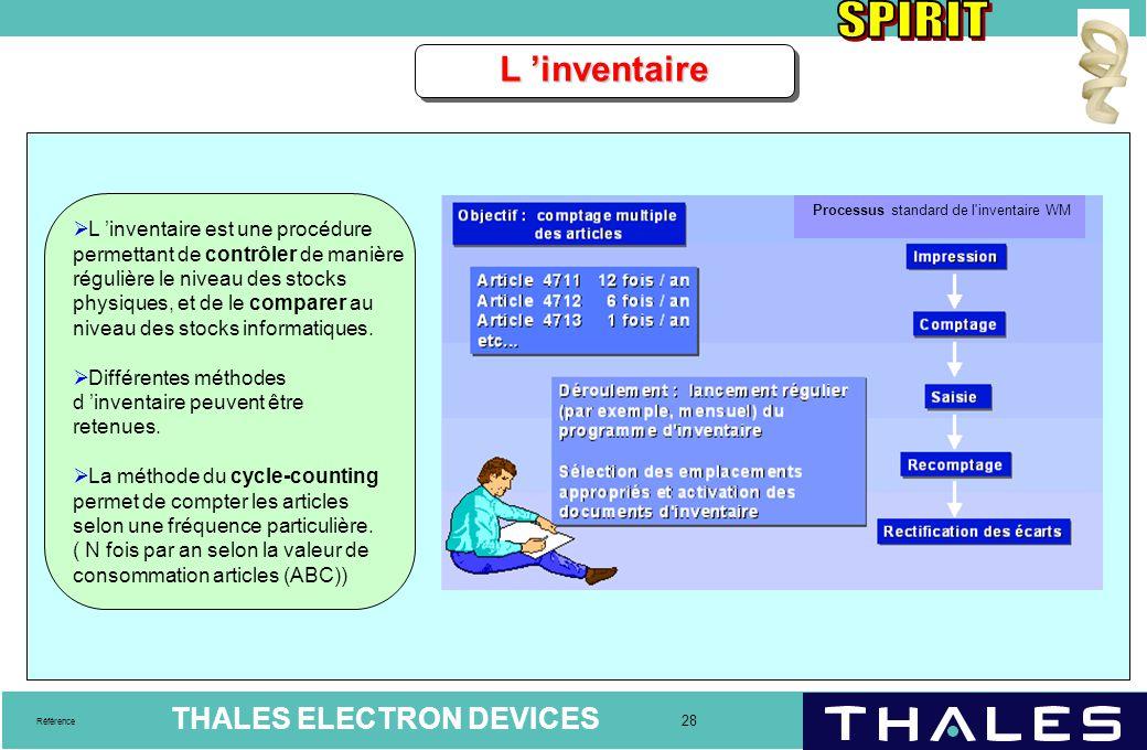 THALES ELECTRON DEVICES 28 Référence L 'inventaireL 'inventaire  L 'inventaire est une procédure permettant de contrôler de manière régulière le nive