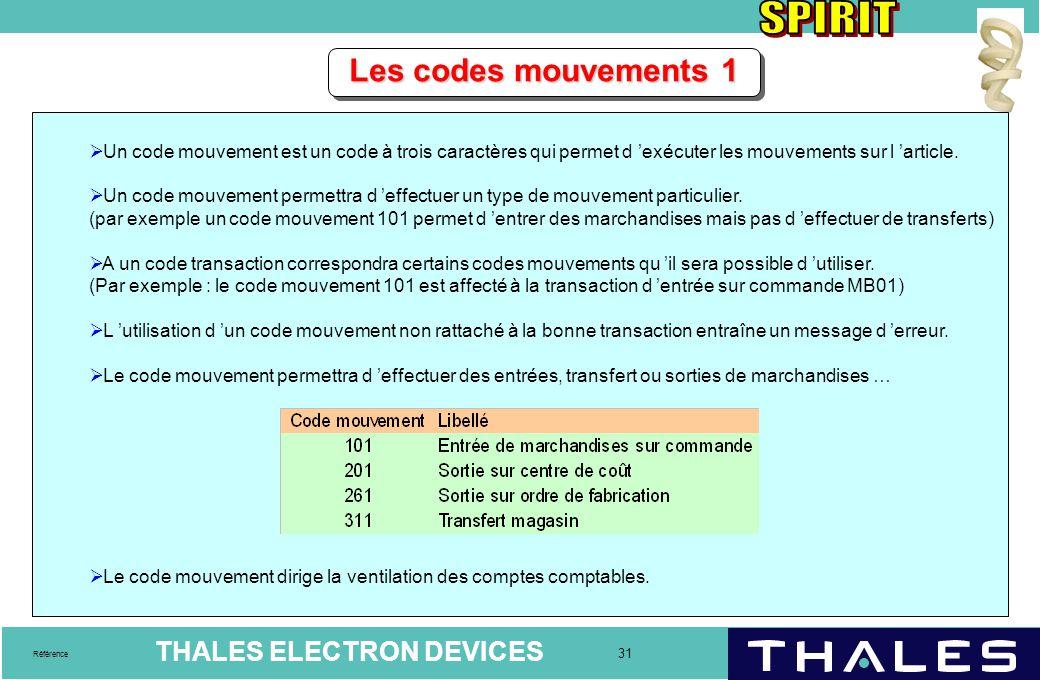 THALES ELECTRON DEVICES 31 Référence Les codes mouvements 1  Un code mouvement est un code à trois caractères qui permet d 'exécuter les mouvements s