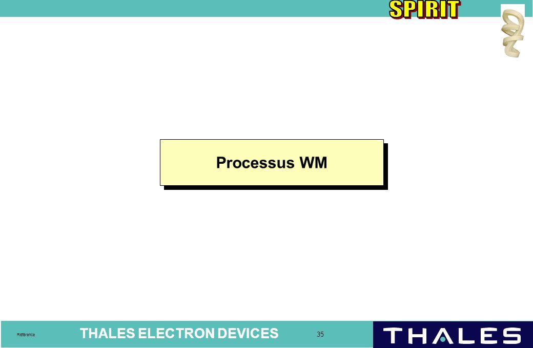 THALES ELECTRON DEVICES 35 Référence Processus WM