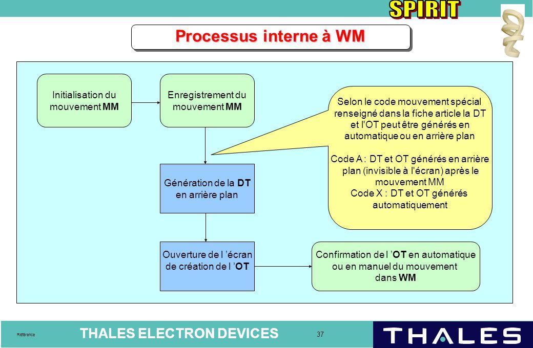 THALES ELECTRON DEVICES 37 Référence Processus interne à WM Initialisation du mouvement MM Enregistrement du mouvement MM Génération de la DT en arriè
