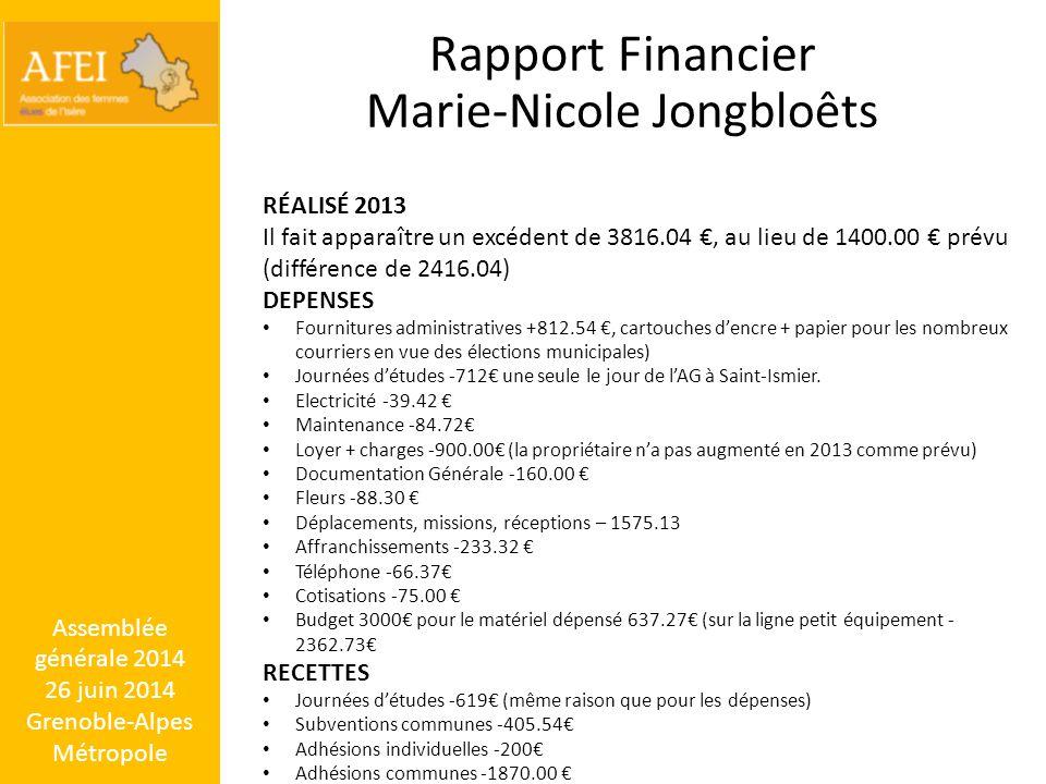 Assemblée générale 2014 26 juin 2014 Grenoble-Alpes Métropole Rapport Financier Marie-Nicole Jongbloêts RÉALISÉ 2013 Il fait apparaître un excédent de 3816.04 €, au lieu de 1400.00 € prévu (différence de 2416.04) DEPENSES Fournitures administratives +812.54 €, cartouches d'encre + papier pour les nombreux courriers en vue des élections municipales) Journées d'études -712€ une seule le jour de l'AG à Saint-Ismier.