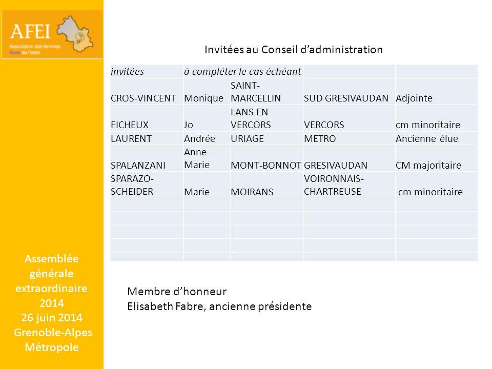 Assemblée générale extraordinaire 2014 26 juin 2014 Grenoble-Alpes Métropole Invitées au Conseil d'administration invitéesà compléter le cas échéant CROS-VINCENTMonique SAINT- MARCELLINSUD GRESIVAUDANAdjointe FICHEUXJo LANS EN VERCORSVERCORScm minoritaire LAURENTAndréeURIAGEMETROAncienne élue SPALANZANI Anne- MarieMONT-BONNOTGRESIVAUDANCM majoritaire SPARAZO- SCHEIDERMarieMOIRANS VOIRONNAIS- CHARTREUSE cm minoritaire Membre d'honneur Elisabeth Fabre, ancienne présidente