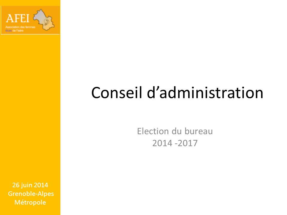 Conseil d'administration Election du bureau 2014 -2017 26 juin 2014 Grenoble-Alpes Métropole