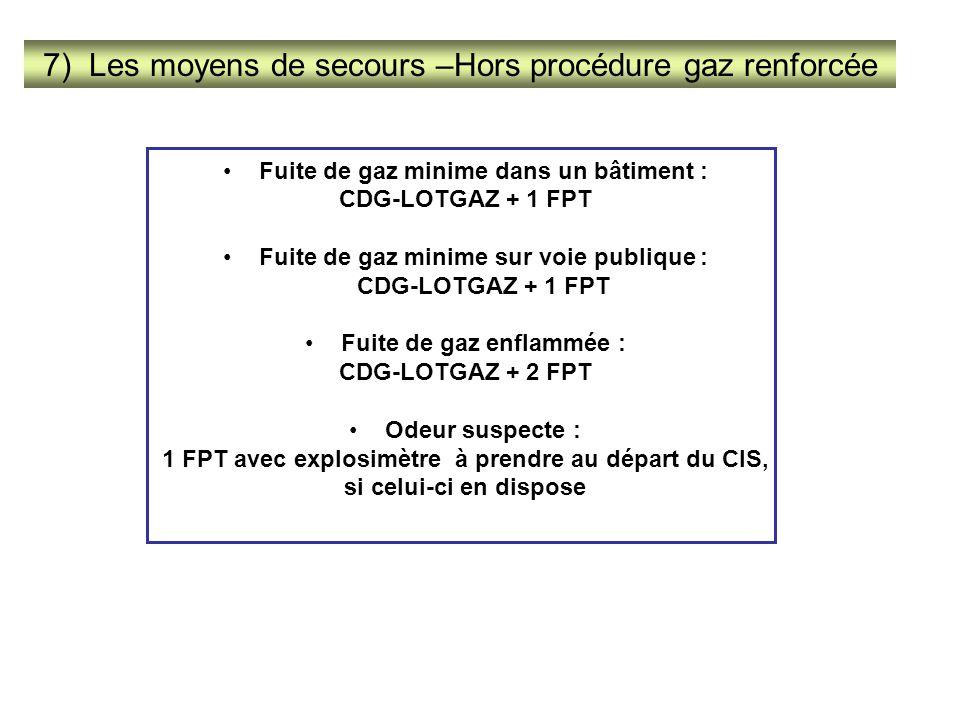 Fuite de gaz minime dans un bâtiment : CDG-LOTGAZ + 1 FPT Fuite de gaz minime sur voie publique : CDG-LOTGAZ + 1 FPT Fuite de gaz enflammée : CDG-LOTG