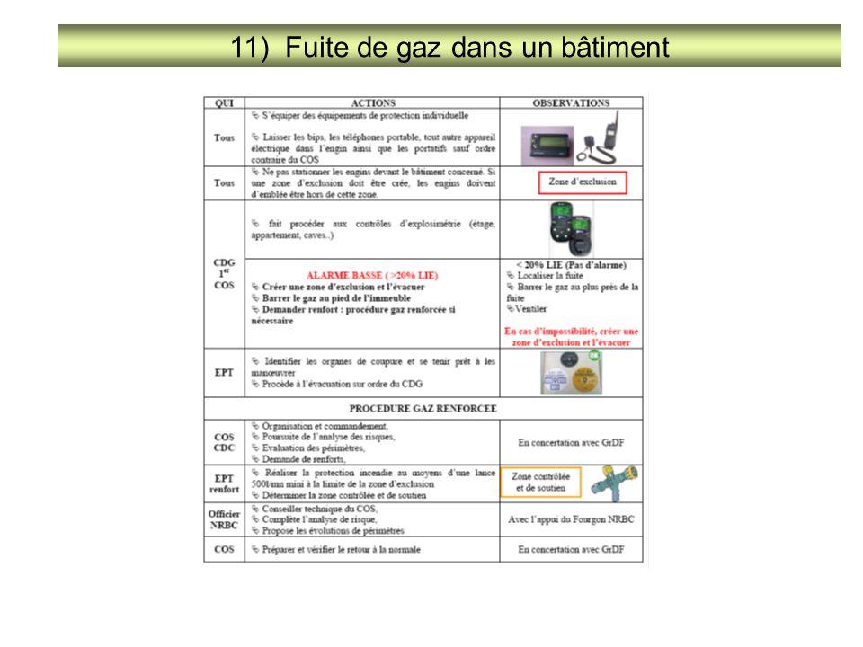 11) Fuite de gaz dans un bâtiment