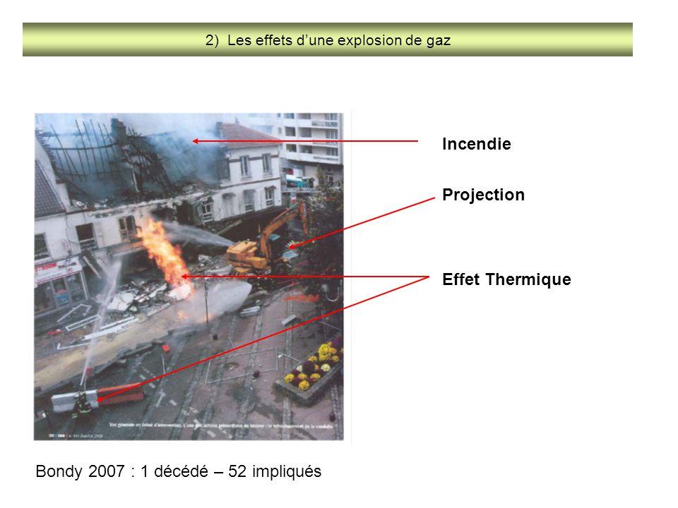 Bondy 2007 : 1 décédé – 52 impliqués Incendie Projection Effet Thermique 2) Les effets d'une explosion de gaz