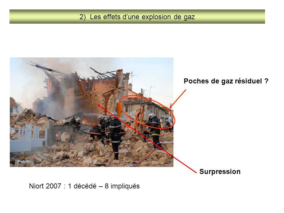 Surpression Niort 2007 : 1 décédé – 8 impliqués 2) Les effets d'une explosion de gaz Poches de gaz résiduel ?