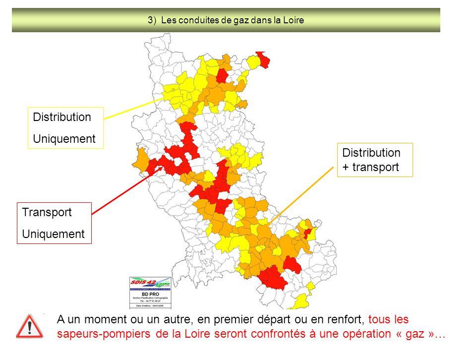 Distribution Uniquement Distribution + transport Transport Uniquement 3) Les conduites de gaz dans la Loire A un moment ou un autre, en premier départ
