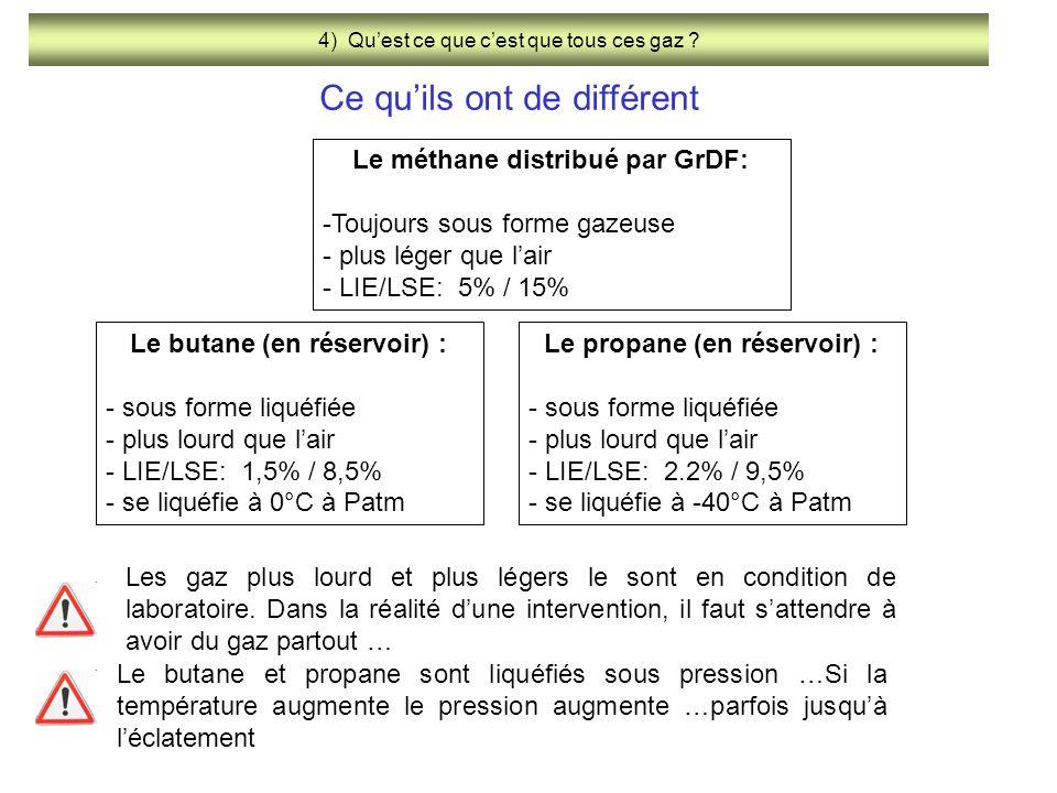 4) Qu'est ce que c'est que tous ces gaz ? Ce qu'ils ont de différent Le méthane distribué par GrDF: -Toujours sous forme gazeuse - plus léger que l'ai