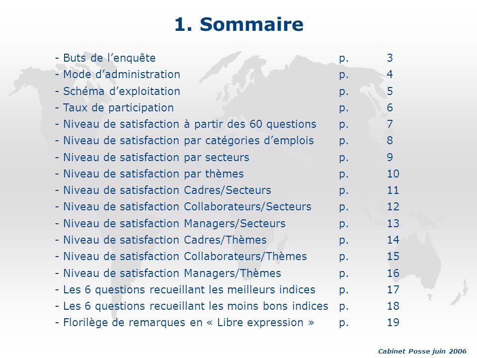 1. Sommaire Cabinet Posse juin 2006 - Buts de l'enquêtep.3 - Mode d'administrationp.4 - Schéma d'exploitationp.5 - Taux de participationp.6 - Niveau d