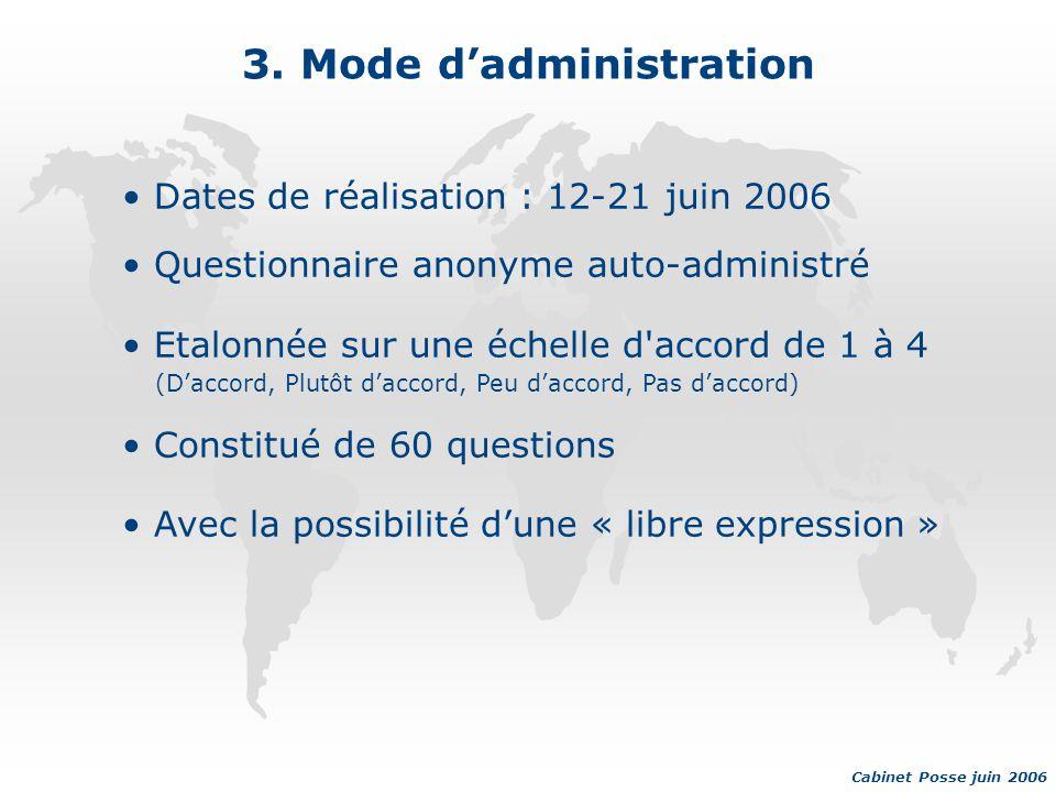 3. Mode d'administration Cabinet Posse juin 2006 Dates de réalisation : 12-21 juin 2006 Questionnaire anonyme auto-administré Etalonnée sur une échell