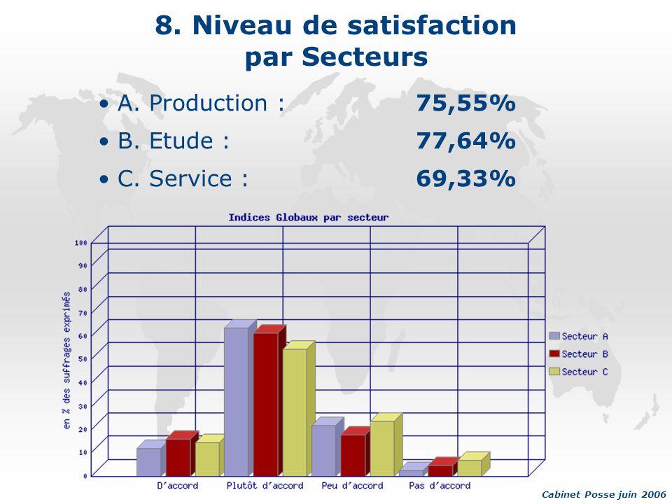 Cabinet Posse Portail : http://cabinet.posse.free.fr/ e-mail : cabinet-posse@free.fr Tél.