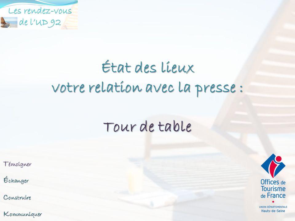État des lieux votre relation avec la presse : Tour de table T émoigner É changer C onstruire K ommuniquer
