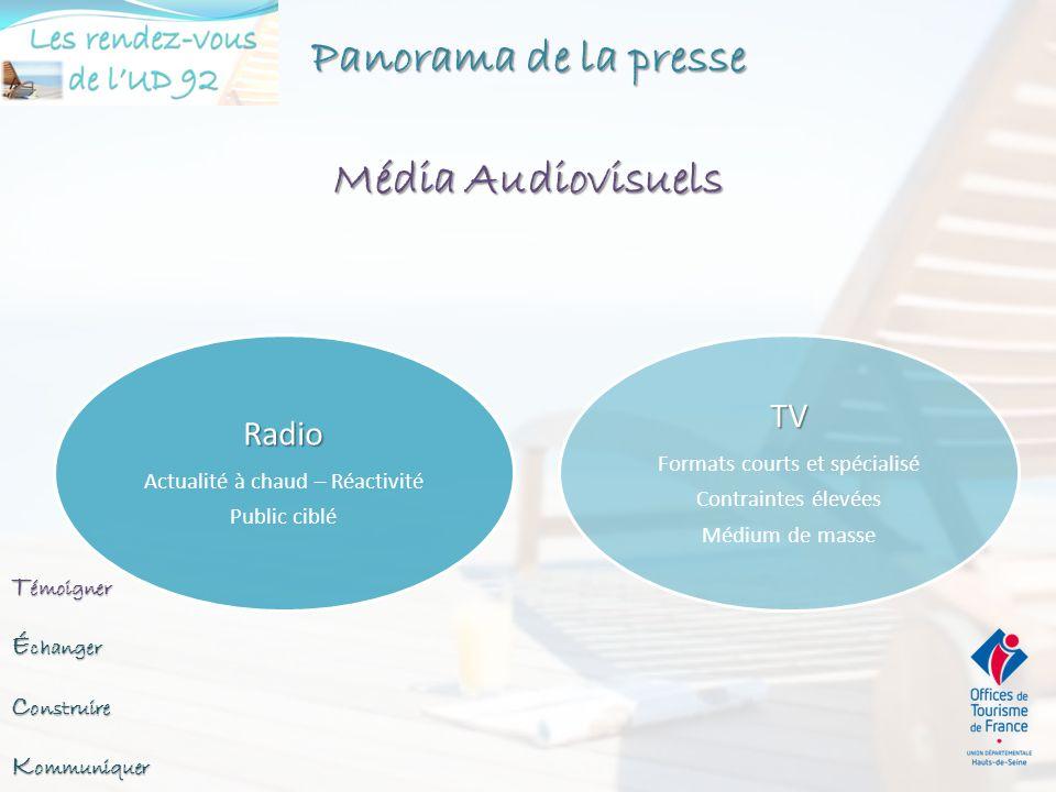 Panorama de la presse Média Audiovisuels T émoigner É changer C onstruire K ommuniquer Radio Actualité à chaud – Réactivité Public cibléTV Formats courts et spécialisé Contraintes élevées Médium de masse