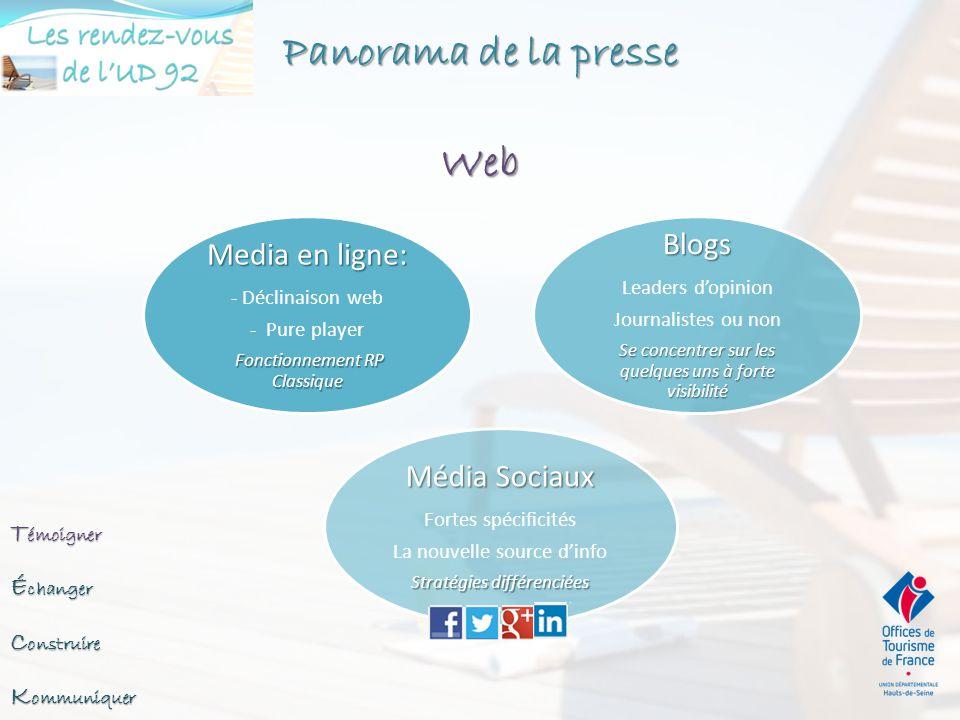 Les outils ◦ Communiqué de presse ◦ Dossier de presse ◦ Invitations  Modes de diffusion ◦ Email ou courrier .