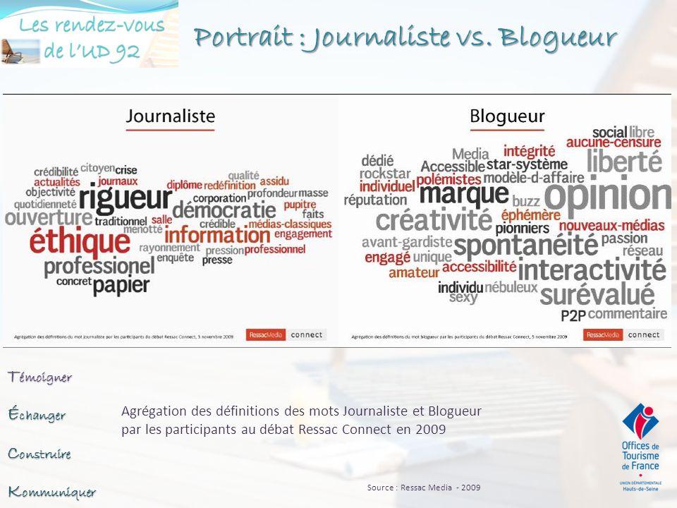 Panorama de la presse T émoigner É changer C onstruire K ommuniquer Source : Françoise Clermont – Comanaging 2013