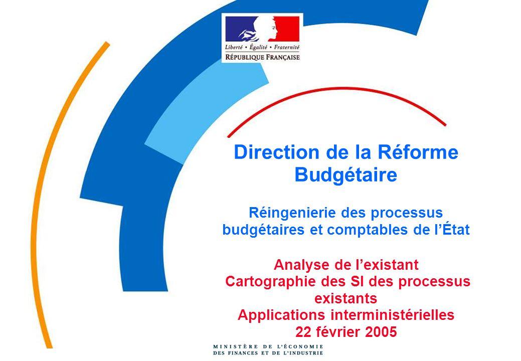 Direction de la Réforme Budgétaire Réingenierie des processus budgétaires et comptables de l'État Analyse de l'existant Cartographie des SI des proces