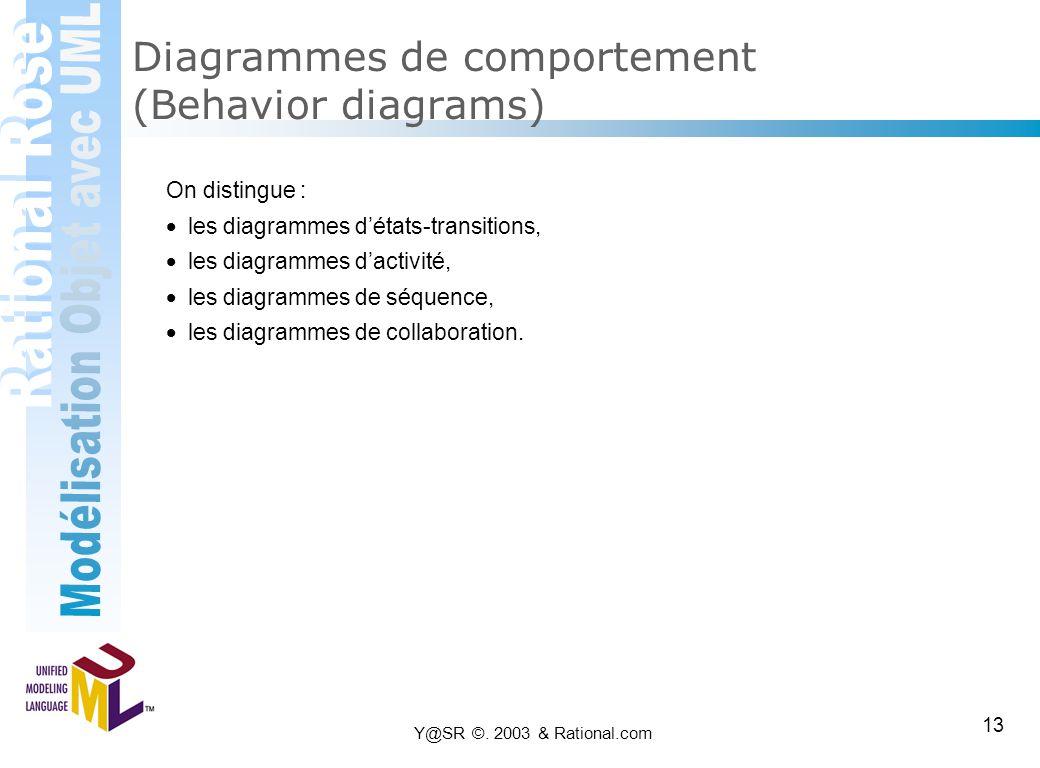 Y@SR ©. 2003 & Rational.com 13 Diagrammes de comportement (Behavior diagrams) On distingue :  les diagrammes d'états-transitions,  les diagramme