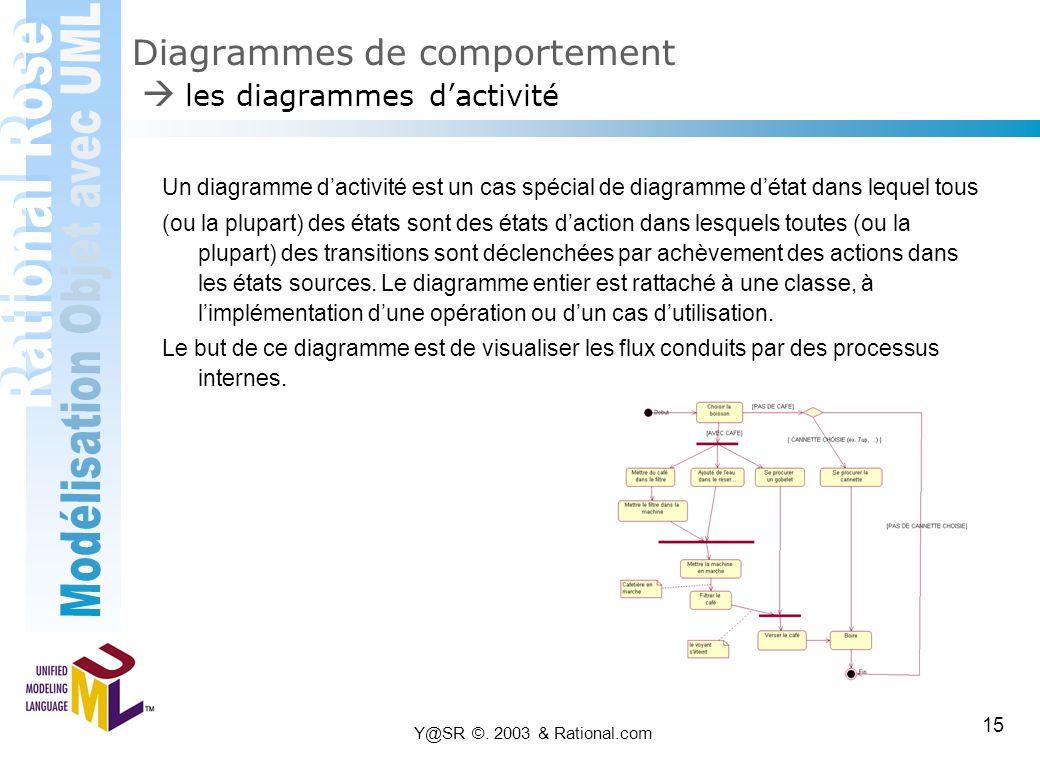 Y@SR ©. 2003 & Rational.com 15 Diagrammes de comportement  les diagrammes d'activité Un diagramme d'activité est un cas spécial de diagramme d'état d
